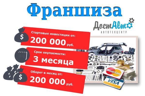 Открыть интернет магазин автозапчастей для иномарок