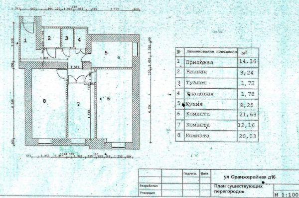 Трёхкомнатная квартира В Пушкине