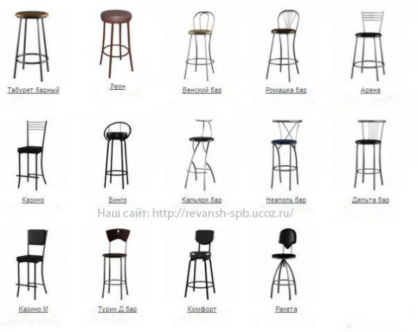 Высокие барные стулья и табуреты, другая мебель для кафе.